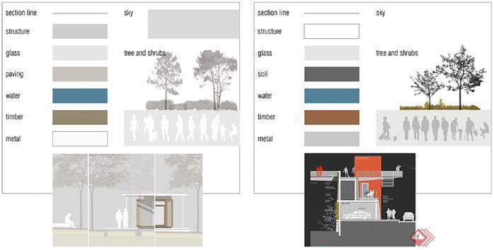 国外园林景观设计psd彩色立面树及小品素材