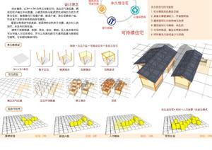 青年建筑师设计大赛竹建易生活