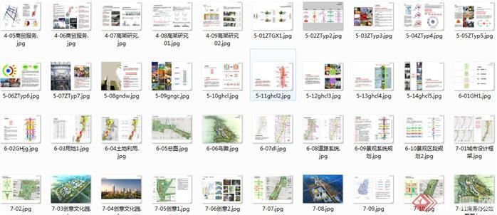 上海某区城市设计方案文本,一套非常优秀的城市规划设计案