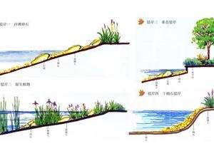 驳岸做法手绘图