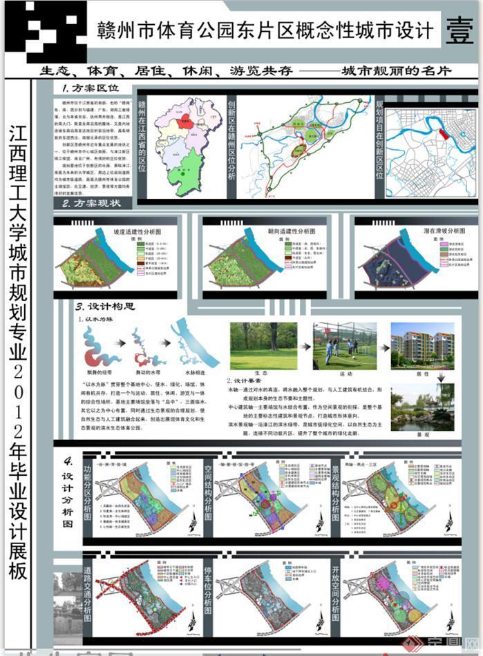 城市规划毕业设计展板(高清大图)[原创]