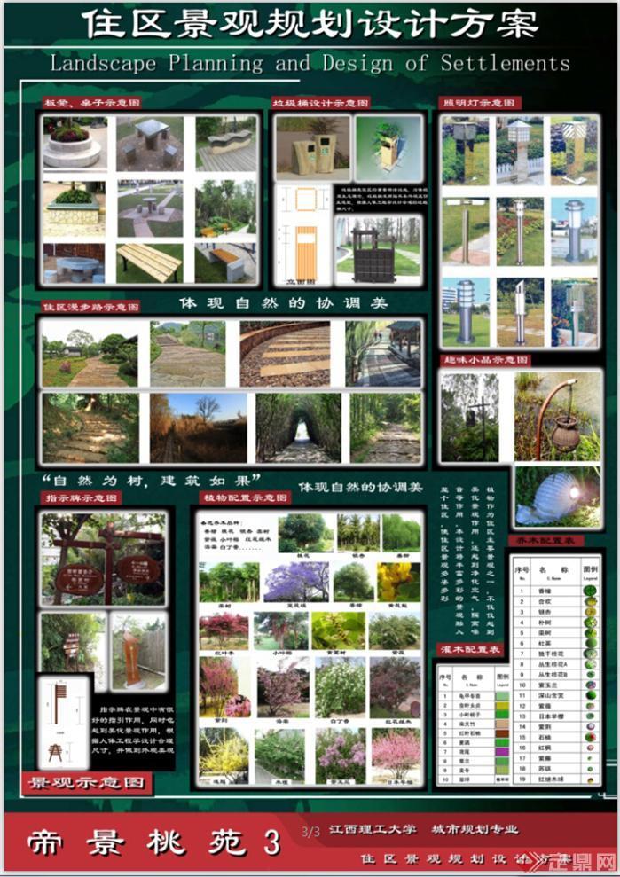 小区景观设计展板(高清大图)[原创]