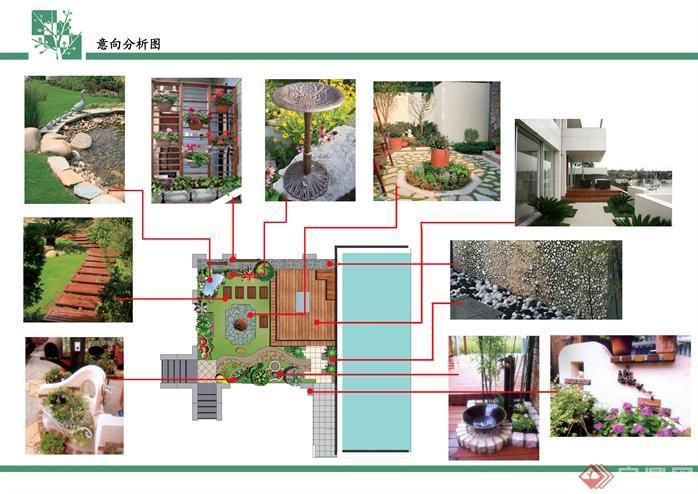 经典别墅庭院设计方案2