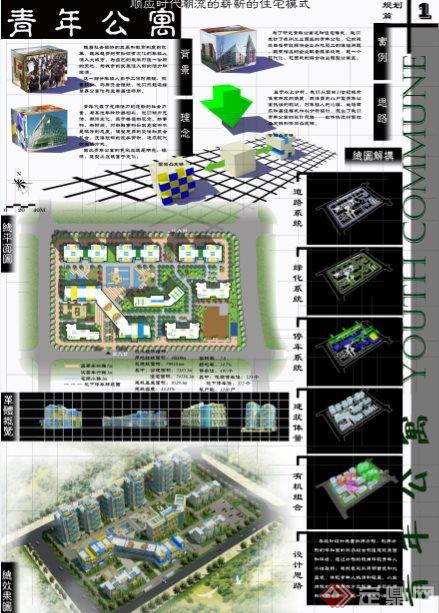 青年公寓建筑规划设计方案展板