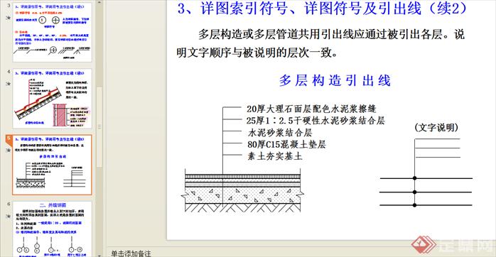 建筑详图之索引符号运用(5)