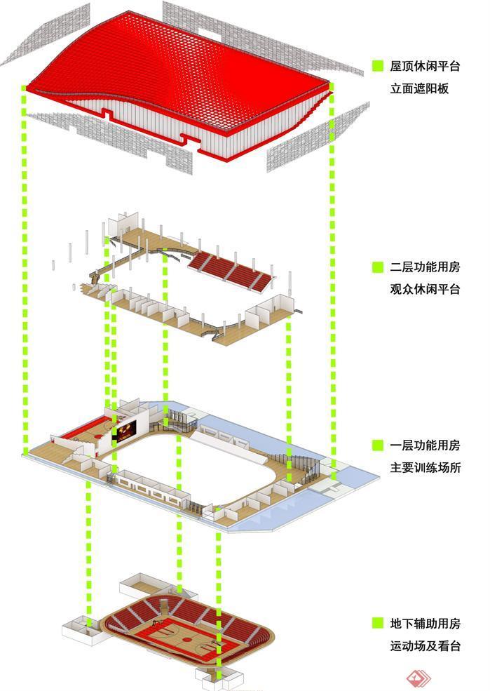 某现代体育馆建筑设计方案分层结构图(6)
