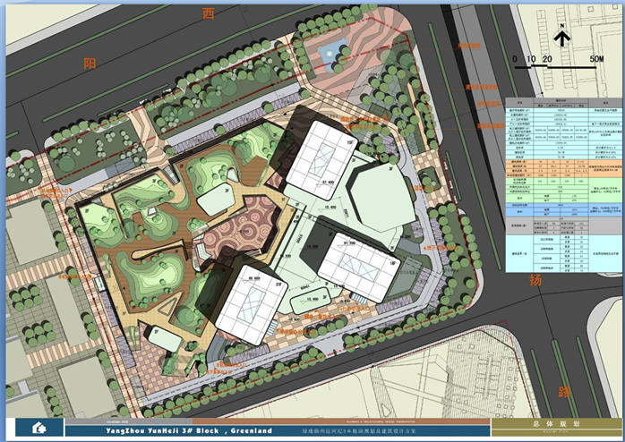 绿地扬州某商业广场规划设计方案文本(ppt格式)[原创