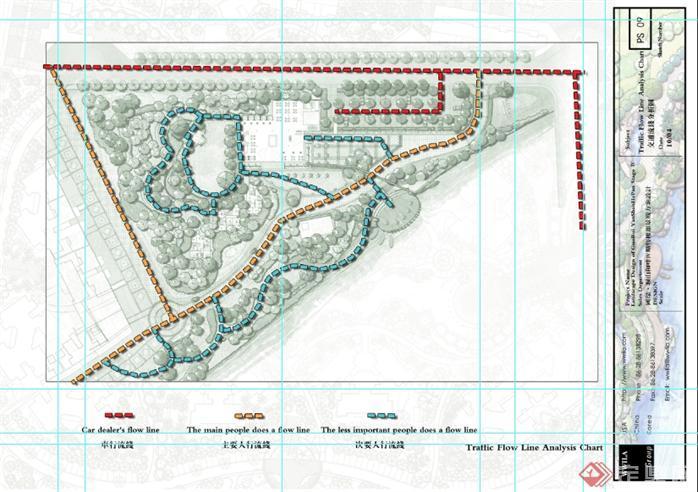 一张交通流线分析图(PSD格式)(1)