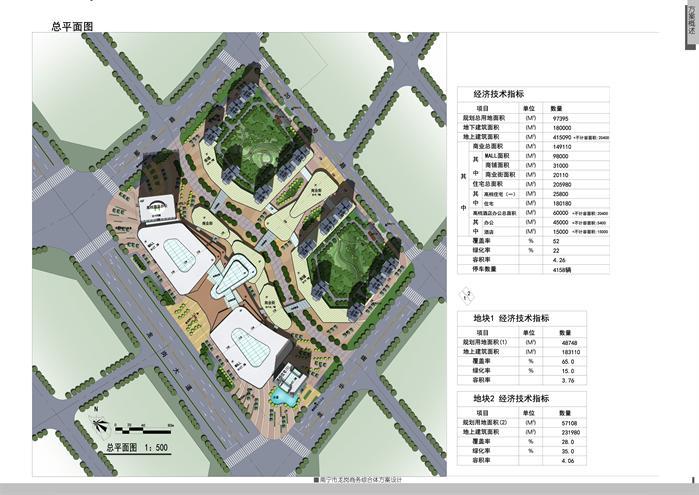 南宁市某商住综合体建筑规划设计方案[原创]