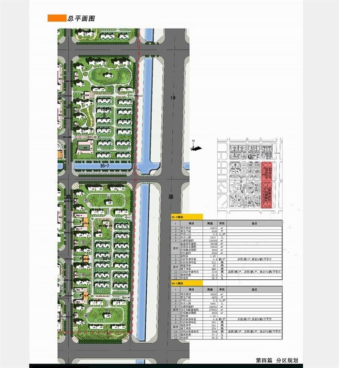 某城市中央新城建筑设计修建性详细规划方案jpg格式