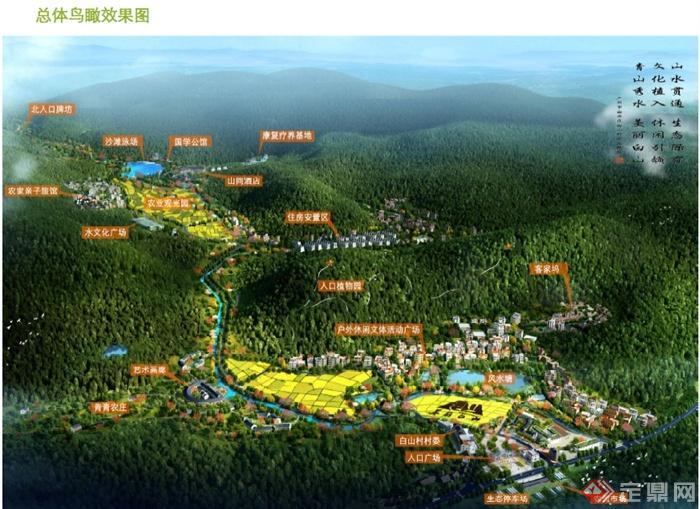 某地旅游村庄规划设计(ppt汇报稿,pdf方案)[原创]