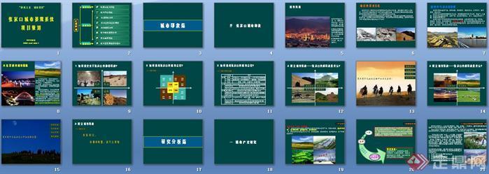 某城市景观系统项目策划设计案例讲稿ppt2