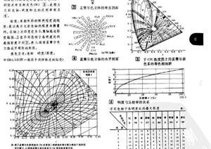 建筑设计资料集(1-10册)全套PDF扫描文件