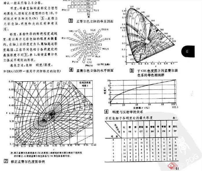 建筑設計資料集(1-10冊)全套PDF掃描文件