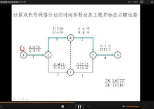 二建工程管理建讯肖国强精讲 (5)