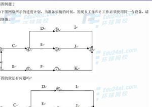 建筑工程施工進度管理考試試題1