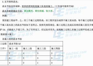 建筑工程施工進度管理考試試題2