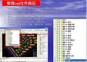 华东某高校景观专业Photoshop总平面图教程